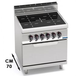 Cucine Induzione/Infrarossi P.70